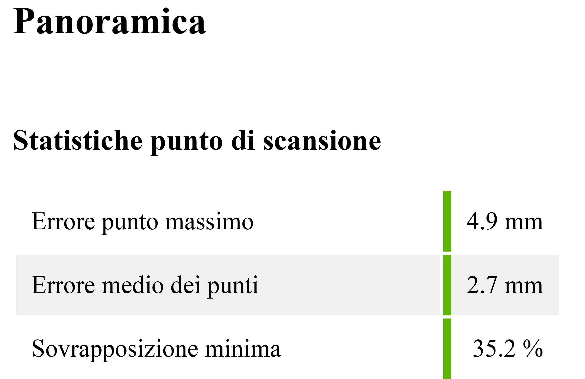 Report scansione 01